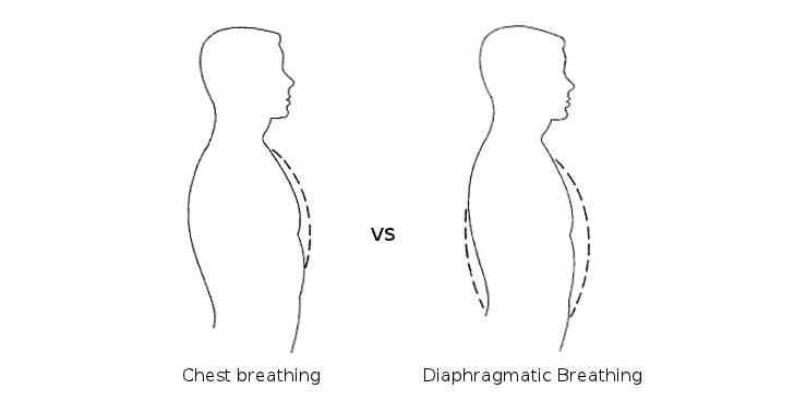 hingamine-seksi-ajal